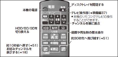 パナBR 01リモコン1 80.jpg