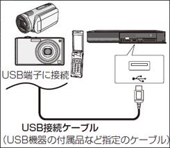 パナBR 06USB機器接続 70.jpg