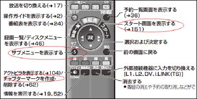 パナBR 01リモコン2 80.jpg